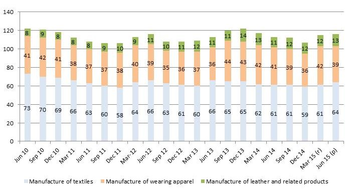 arresting attrition in manufacturing sector What does attrition mean with regards to pcb manufacturing we were short some components connect with us all about circuits home forums electronics general.